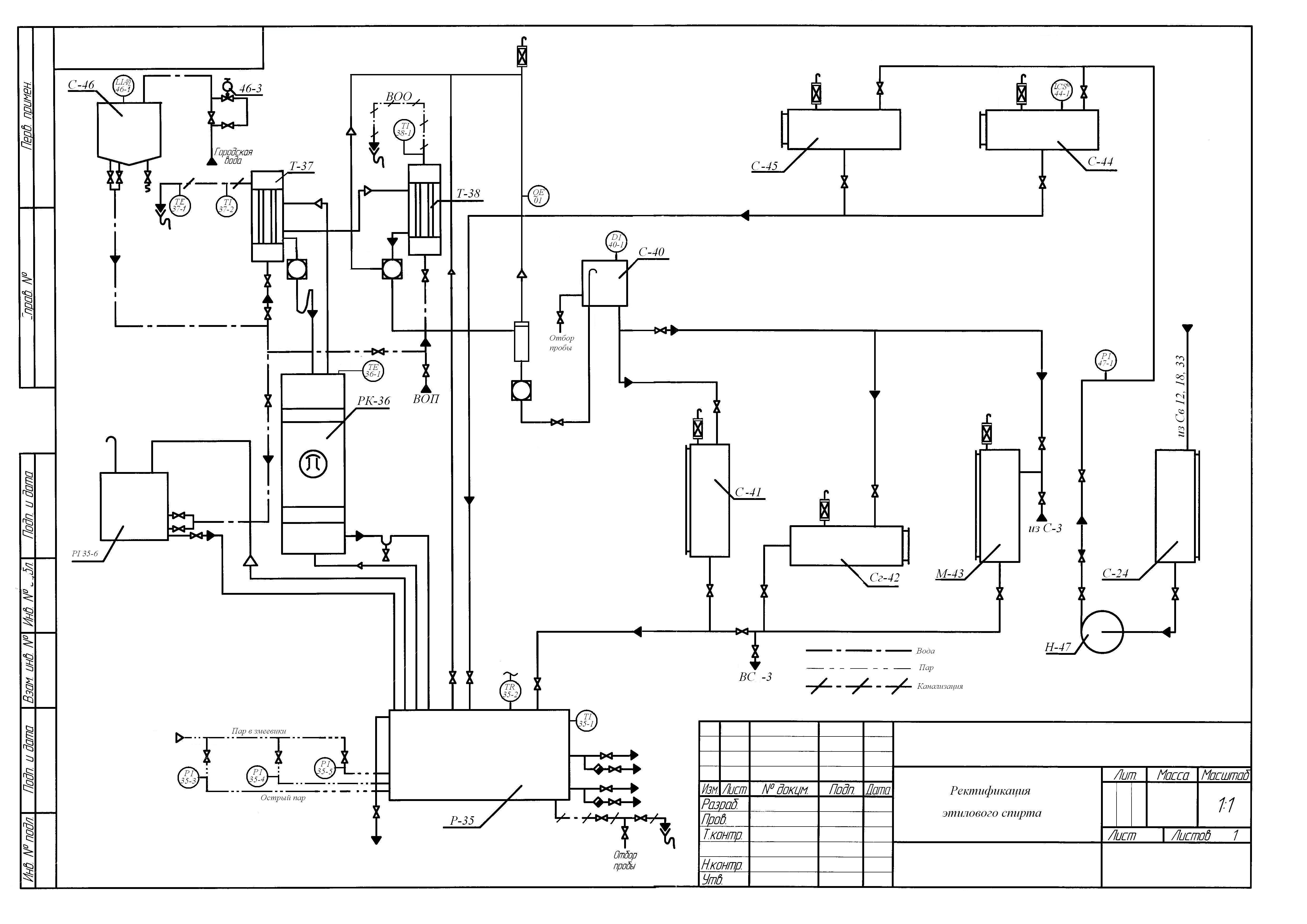 Отчет по общеинженерной практике на химических производствах Отчет по общеинженерной практике на химических производствах Схемы установок Схема установки для ректификации этилового спирта